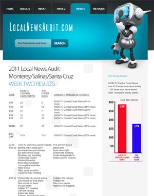 audit-3