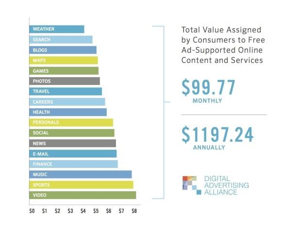 Zogby Analytics Infographic