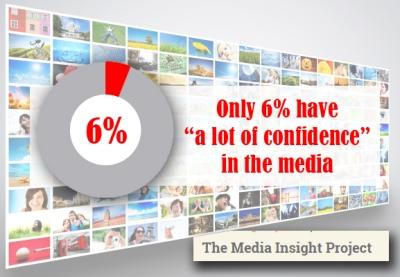 6-percent