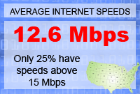 avg-speed