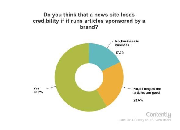 news-site-credibility