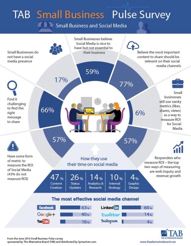 TAB-Survey-Infographic