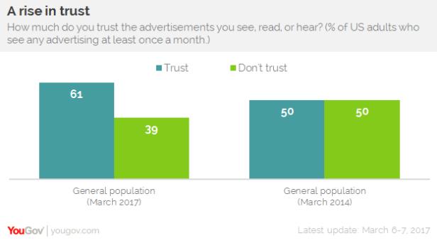 Ad Trust C2