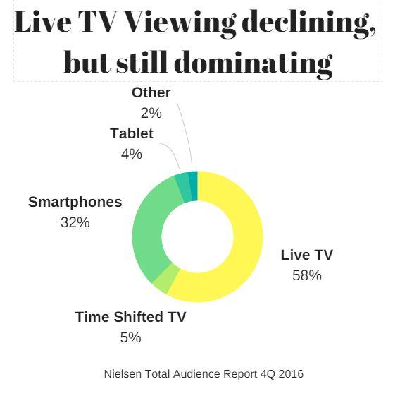 tv viewing.JPG