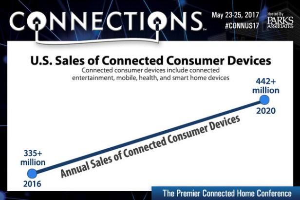 C17-Infographic-ConnectedConsumers-Data