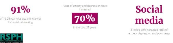 depression-teens-social-med