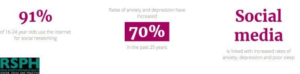 depression-teens-social-med