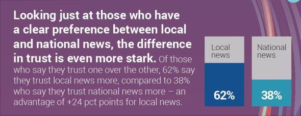national vs local news