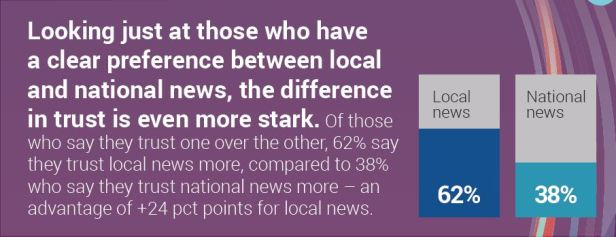 national vs local news