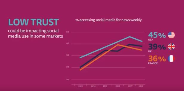 klow trust social