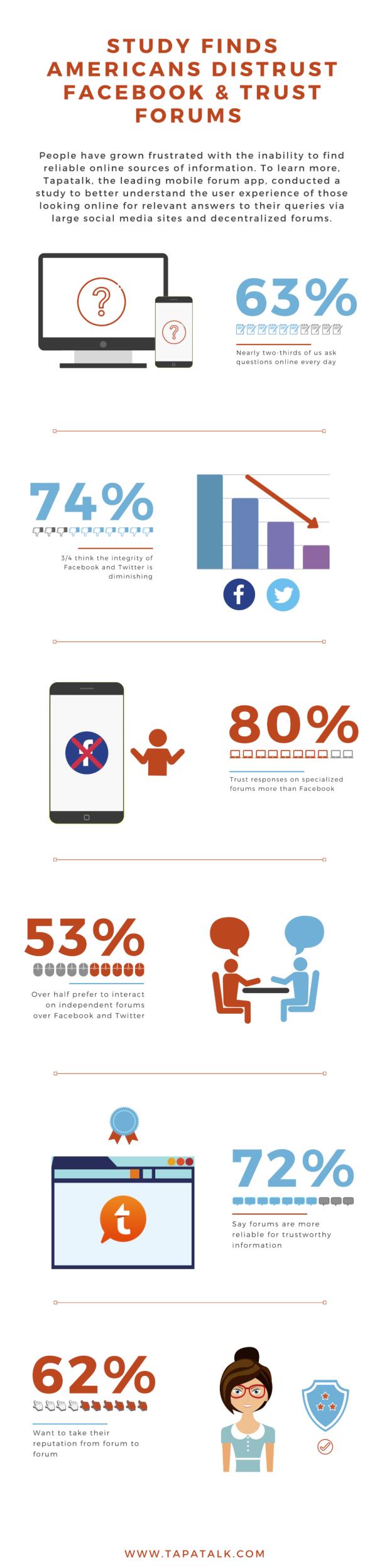 Trust in Social MEdia.png